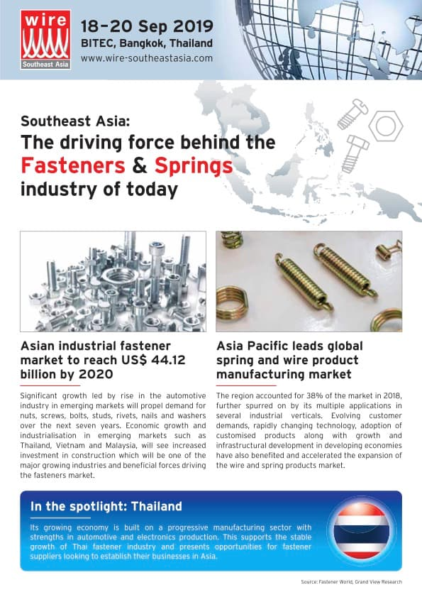 Fasteners & Springs Showcase